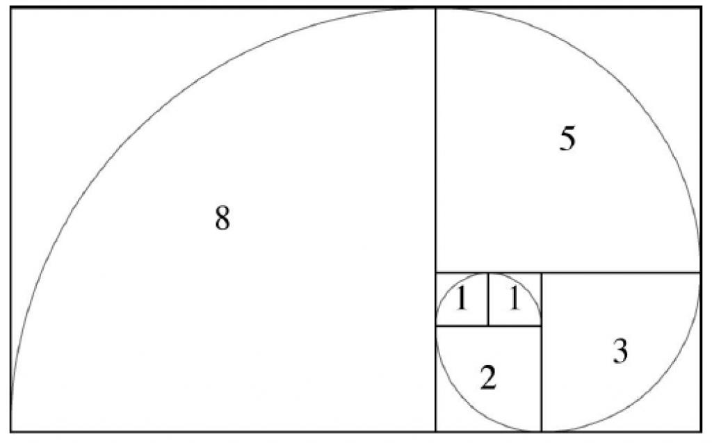 Fibonacci-number
