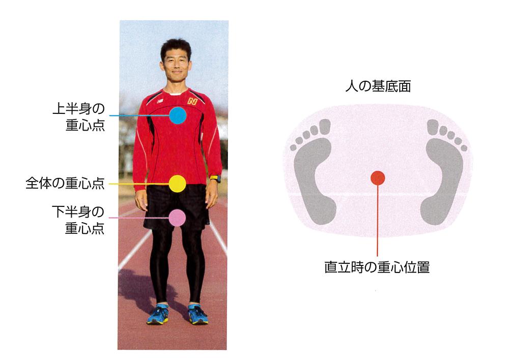 背伸びランニング1