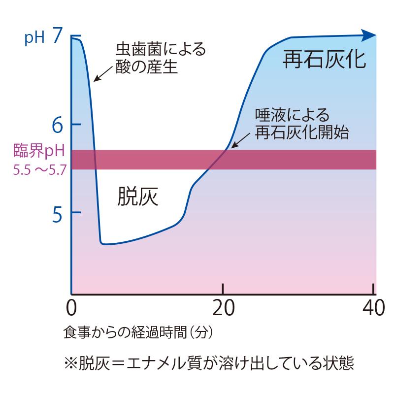 stephen-curve