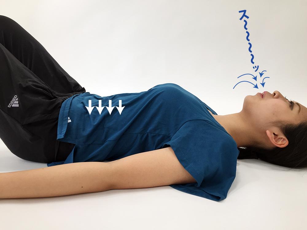 逆腹式呼吸2