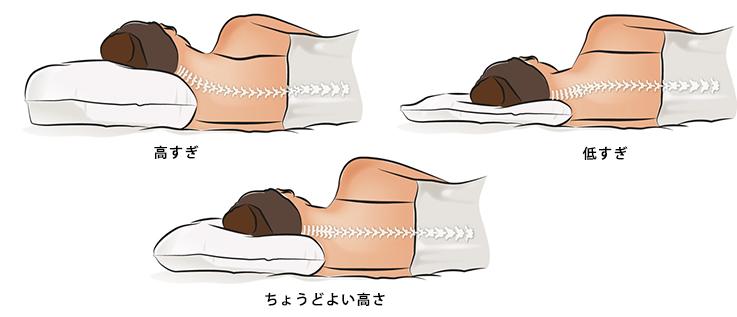 Pillow-position