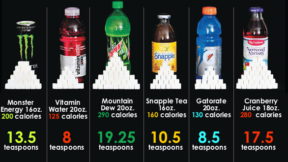 sugary_drinks_chart2