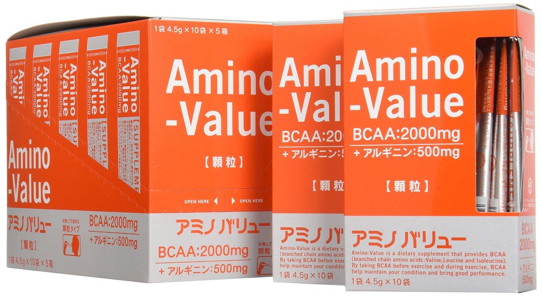 aminovalue