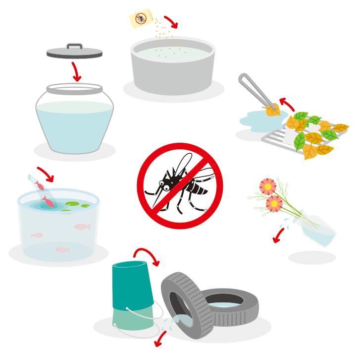 mosquito-avoid