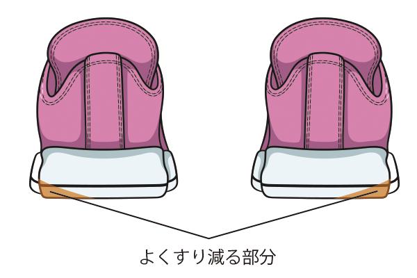 heel-sole
