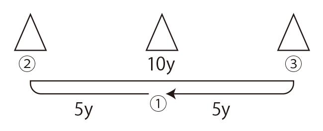 5-10-5-ai