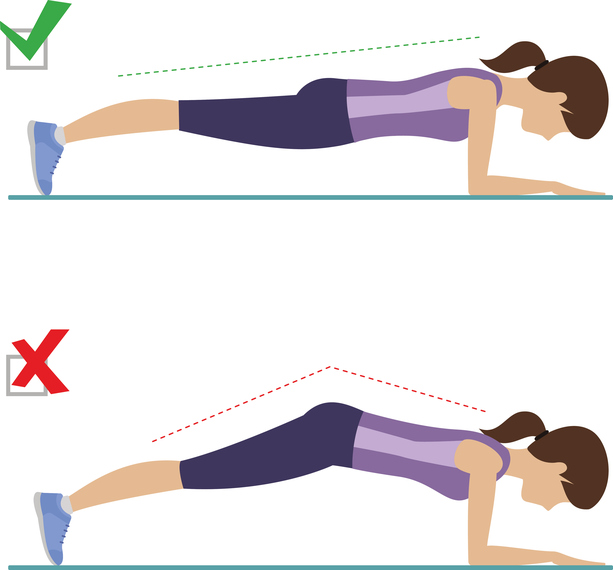 Right and wrong plank position