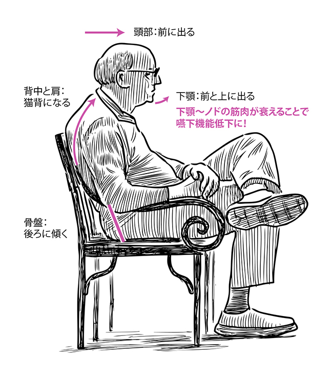 elder-posture